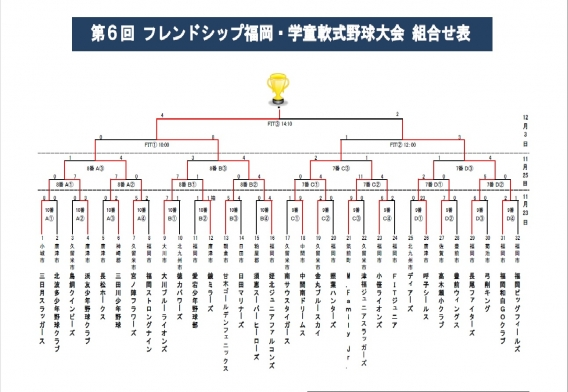 第6回フレンドシップ福岡・学童軟式野球大会結果報告